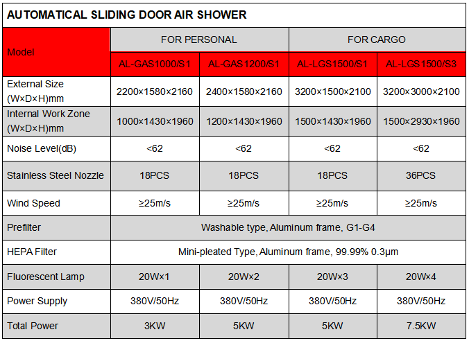 SLIDING DOOR AIR SHOWER.png