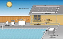 Split Solar Water Heater ,Pressurized bearing Solar Panel collector,vacuum tubes heat pipe 24mm swimming pool use