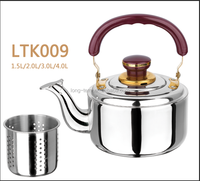 LTK009D stainless steel industrial cooking kettle