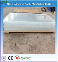 Manufacturer directly supply acrylic sheet/clear acrylic sheet flexible