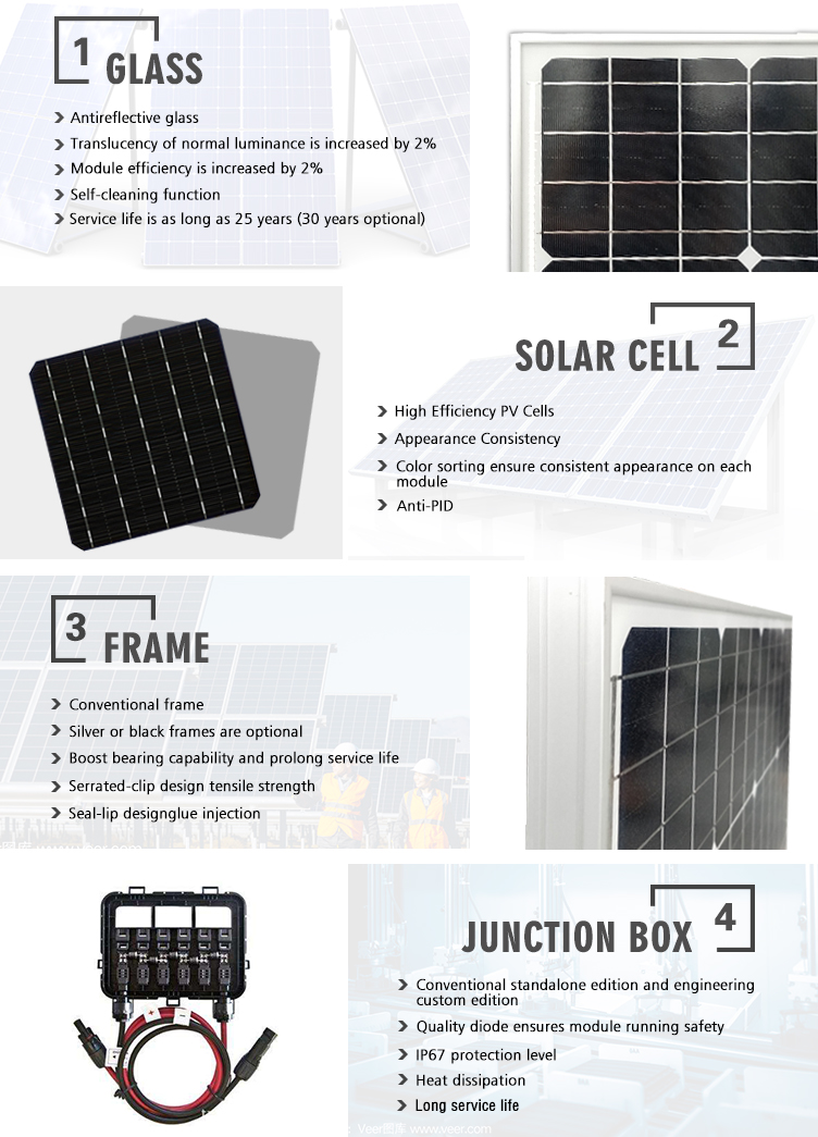 Free shipping mono poly 350 panels solar watt