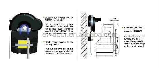 quality roller door opener   operator   motor for sale  view