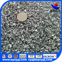 Ferro Calcium Silicon alloy powder and granules, lump for steel-making