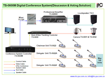 Voting full audio conference room sound system discussants