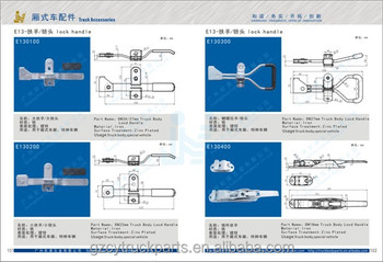 manufacturer of iron door hinge