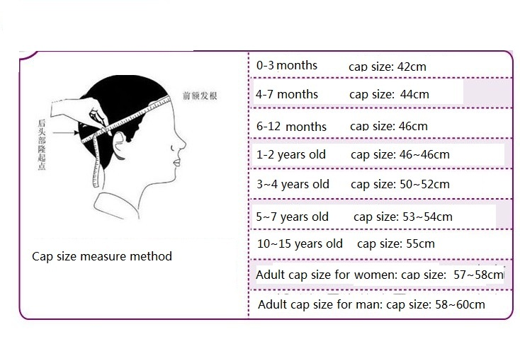 Cap size measure.jpg