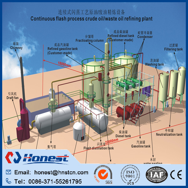 Tyre pyrolysis oil distillation plant/waste oil distillation plant/tyre distillation machine