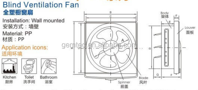 How to size a bathroom fan