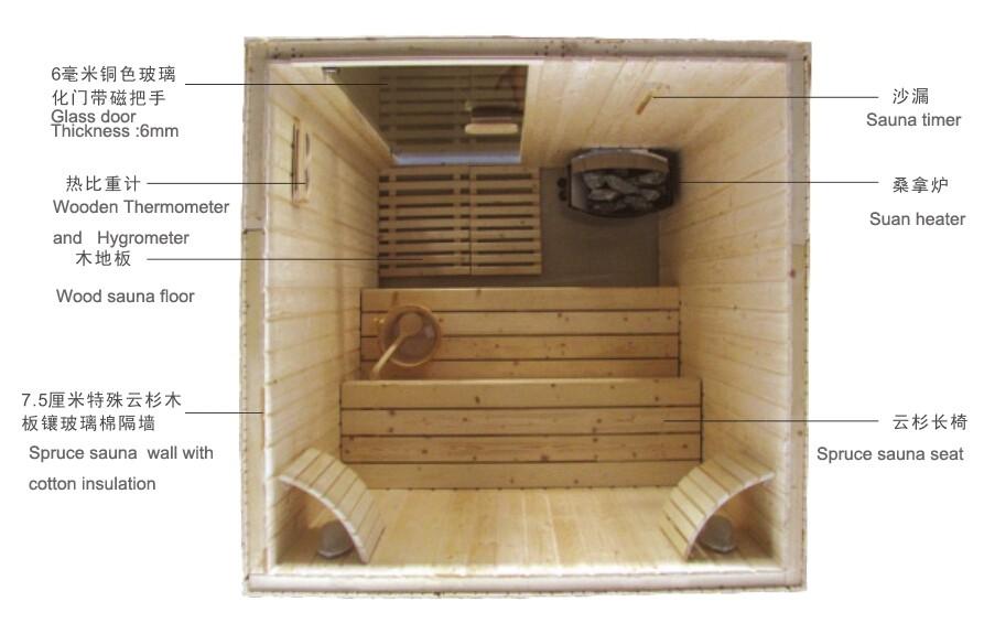 Sauna room price malaysia steam capsule sauna 5 person for Stress skin panels cost
