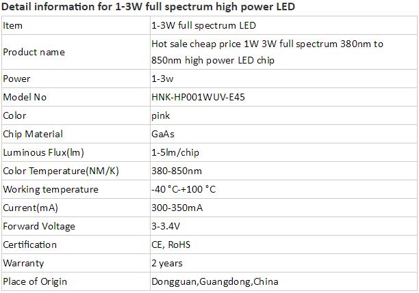 1-3W full spectrum.png