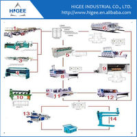 Manufacture Corrugated cardboard producing line automatic assembly machine for corrugated