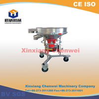 Xinxiang Chenwei made Hot sell high frequency vibration screen/sieve for mining/fertilizer/sand/limetone