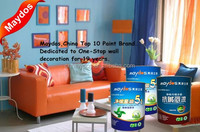 Anti-fungus and alkaline resistant Interior Emulsion latex Paint