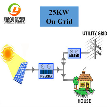 Factory price 25KW on grid solar panel system with MPPT Grid Tie Inverter