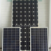 high efficiency 225w solar panel with mono cell for global market