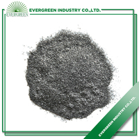 Natural Flake Graphite Manufacturers