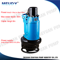 Hot selling made in china KBS slurry pump for water pump