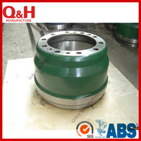 Quality Quaranteed, China Supplier Top 10 Light Truck Brake Drum