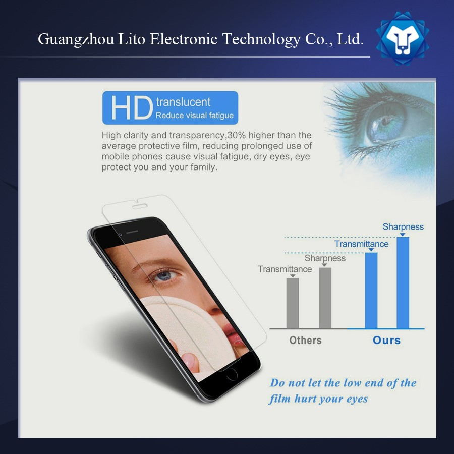 Clear magnetic tempered glass screen protector for 6iphone