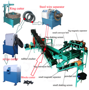Automatic Waste Tyre Recycling Machine To Rubber Powder / Used Tire Recycling / Waste Tyre Processling Line