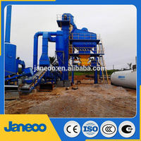 concrete batch asphalt mixing plant