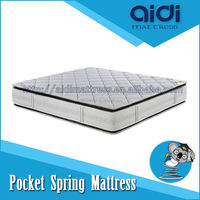 Hot Sale Kerala Furniture High Resiliance Foam Pocket Spring Japanese Beds Mattress