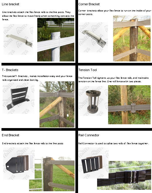 "FenTECH Brand FenRail 108mm or 1-1/4"" Plastic cheap farm fence"