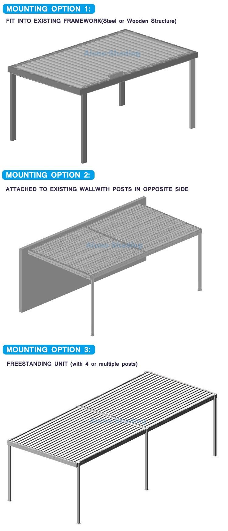 Motorized Aluminium Roof