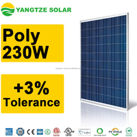 Alibaba Top 10 supplier 230w poly solar panel