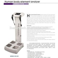 iBeauty:Popular Body Fat Analyzer Machine For Body Composition Analysis