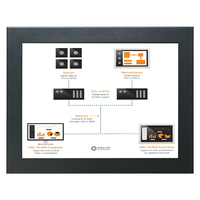 15 Inch Industrial Touchscreen Panel Pc