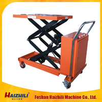 Manual hand hydraulic double scissor mini scissor table small scissor lift table portable lift table