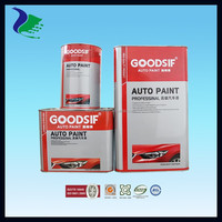 Car Refinishing Paint hardener for Bangladesh