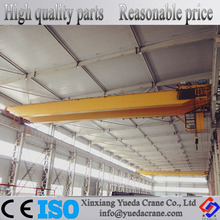 China Professional Overhead Crane Inspection