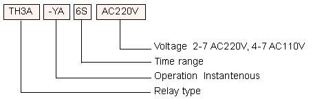 TH3A time switch relay
