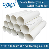 water supply pvc pipe for farming or gardening with 2.0mm thickness