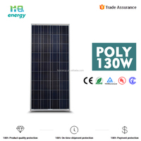 130w poly solar panel price from manufacture factory