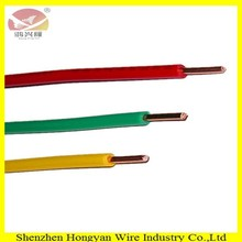 China market electrical copper wire prices