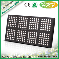 Agriculture Products 300w 400w 600w 1000w Hans Panel Led Grow Light Full Spectrum Veg And Flower High PAR Value Grow Led Light
