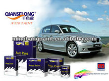 auto paint factory in China