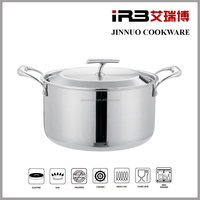 IRB 8-Qt Tri-Ply Clad Stock Pot with Lid, Stainless Steel stockpot JN-TG-2010