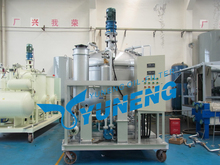 New technology used engine oil recycling systems