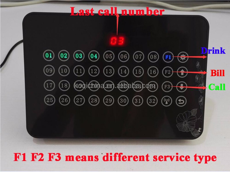 Service calling system button with display show 32 groups number one time