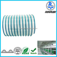 high pressure uv resistant 3.5 inch pvc pipe
