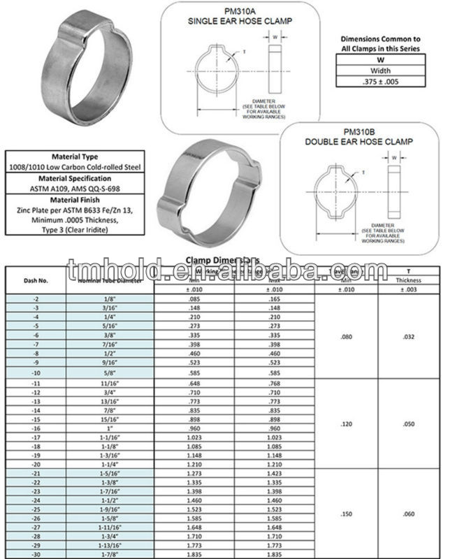 Stainless steel two ears hose clamp