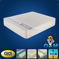 Best Selling Top Mattress,Hotel Knitting Fabric best coil spring mattress