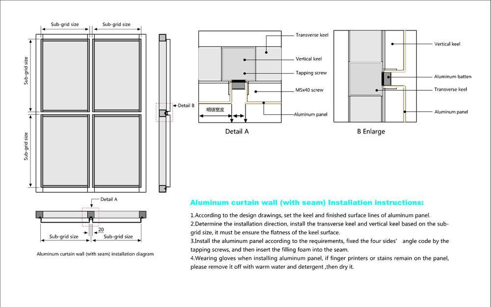 aluminium single panel flat seam series