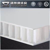 Honeycomb Sandwich Panel For Furniture And