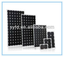 Best Price Per Watt Solar Panel for India Market Importer
