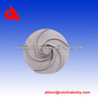 Electric motor impeller